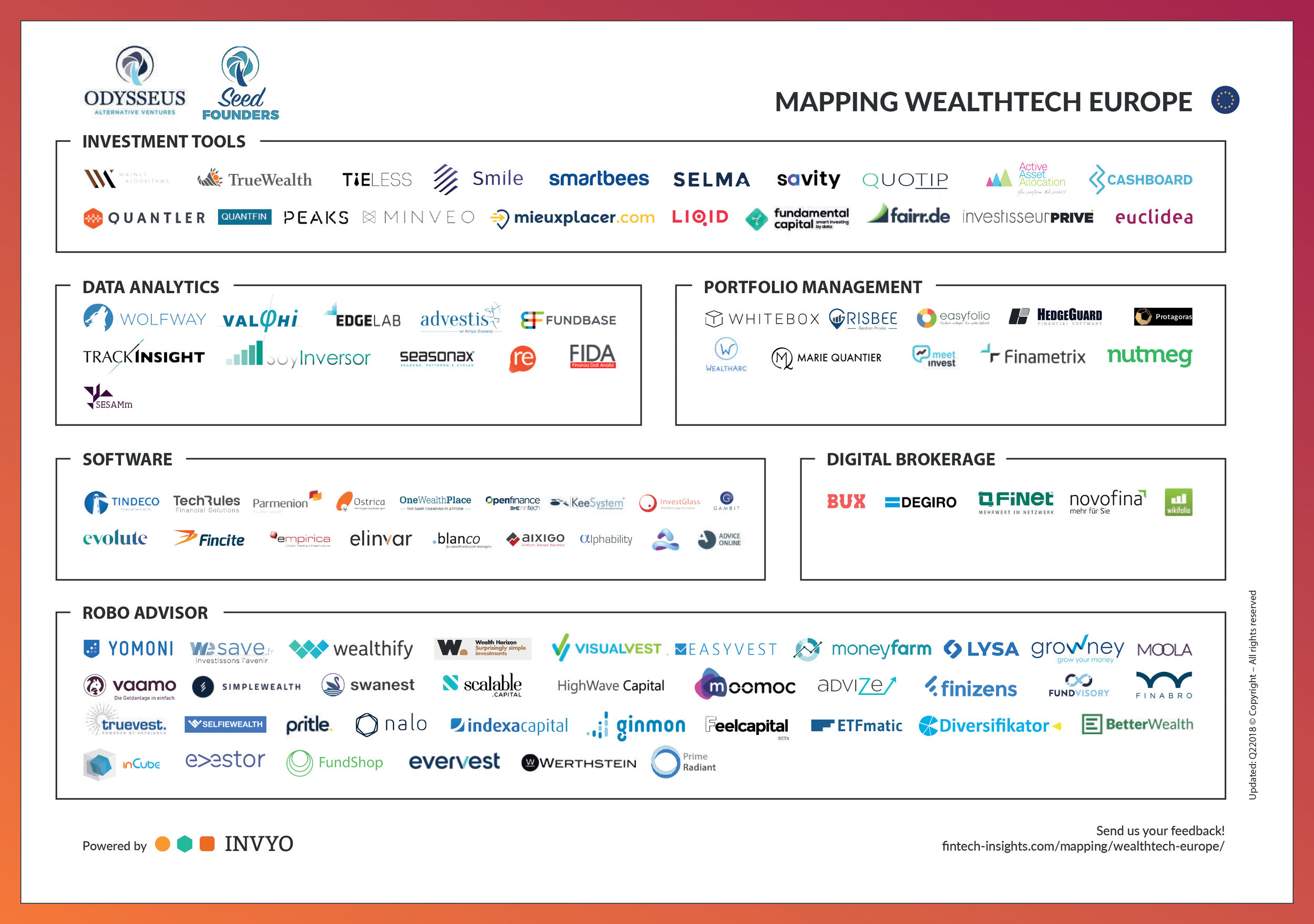 preview_mapping_wealthtech_europe_2018